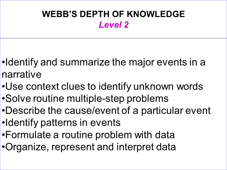 WEBB'S DEPTH OF KNOWLEDGE Level 2 Identify and summarize the major events in a narrative Use context clues to identify unknown words Solve routine mul