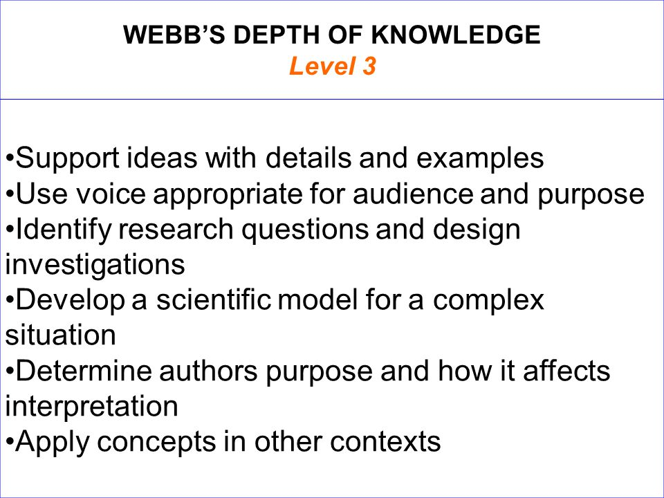 WEBB'S DEPTH OF KNOWLEDGE Level 3 Support ideas with details and examples Use voice appropriate for audience and purpose Identify research questions a