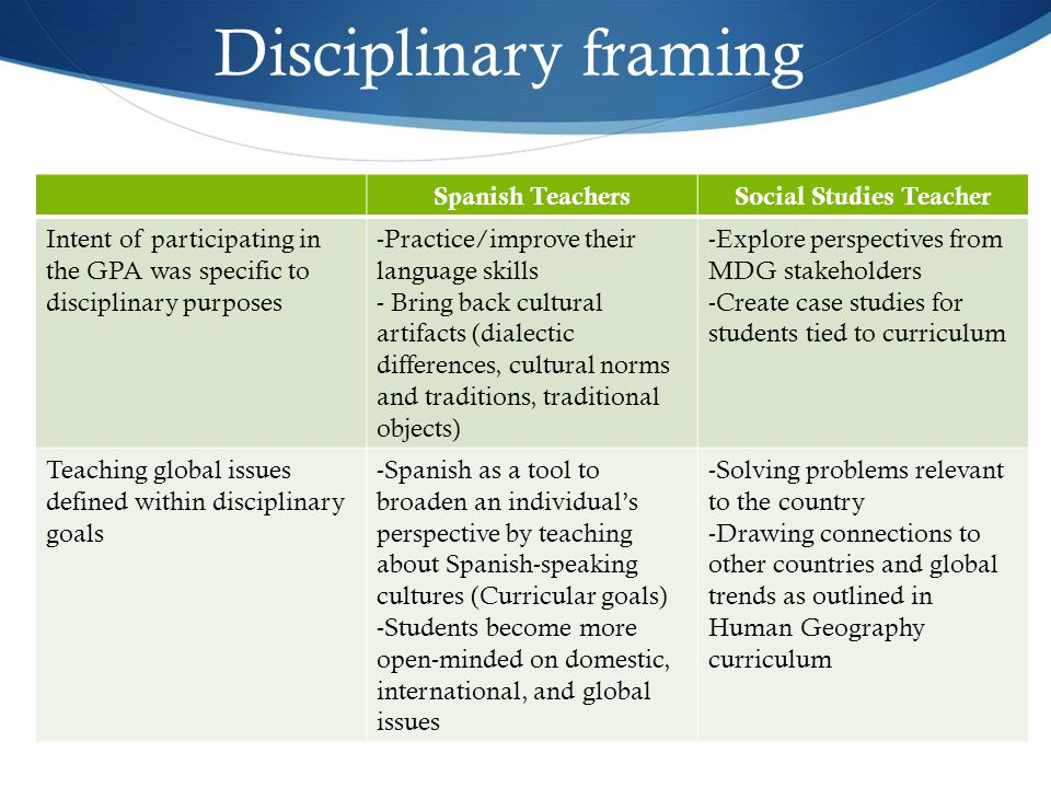 Spanish TeachersSocial Studies Teacher Intent of participating in the GPA was specific to disciplinary purposes -Practice/improve their language skills - Bring back cultural artifacts (dialectic differences, cultural norms and traditions, traditional objects) -Explore perspectives from MDG stakeholders -Create case studies for students tied to curriculum Teaching global issues defined within disciplinary goals -Spanish as a tool to broaden an individual's perspective by teaching about Spanish-speaking cultures (Curricular goals) -Students become more open-minded on domestic, international, and global issues -Solving problems relevant to the country -Drawing connections to other countries and global trends as outlined in Human Geography curriculum Disciplinary framing