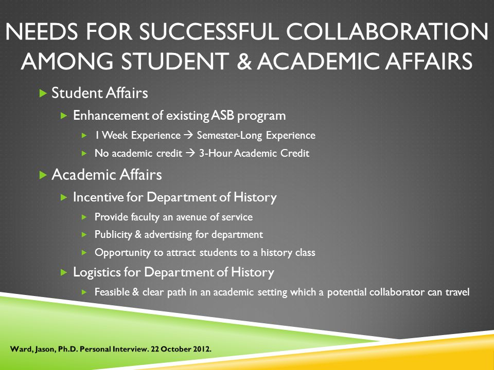  Student Affairs  Enhancement of existing ASB program  1 Week Experience  Semester-Long Experience  No academic credit  3-Hour Academic Credit  Academic Affairs  Incentive for Department of History  Provide faculty an avenue of service  Publicity & advertising for department  Opportunity to attract students to a history class  Logistics for Department of History  Feasible & clear path in an academic setting which a potential collaborator can travel NEEDS FOR SUCCESSFUL COLLABORATION AMONG STUDENT & ACADEMIC AFFAIRS
