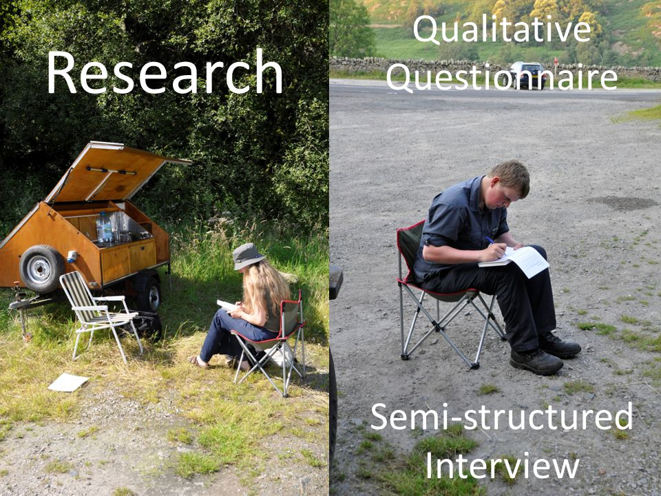 Qualitative Questionnaire Semi-structured Interview Research