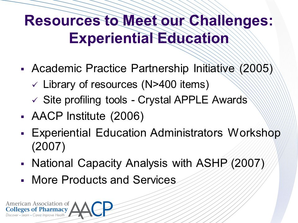 Resources to Meet our Challenges: Experiential Education  Academic Practice Partnership Initiative (2005) Library of resources (N>400 items) Site profiling tools - Crystal APPLE Awards  AACP Institute (2006)  Experiential Education Administrators Workshop (2007)  National Capacity Analysis with ASHP (2007)  More Products and Services