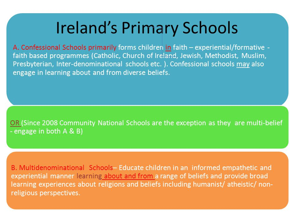 A. Confessional Schools primarily forms children in faith – experiential/formative - faith based programmes (Catholic, Church of Ireland, Jewish, Meth