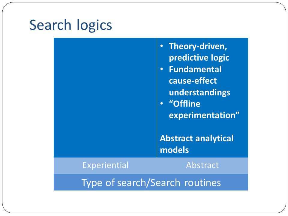 "Search logics Theory-driven, predictive logic Fundamental cause-effect understandings ""Offline experimentation"" Abstract analytical models Experientia"