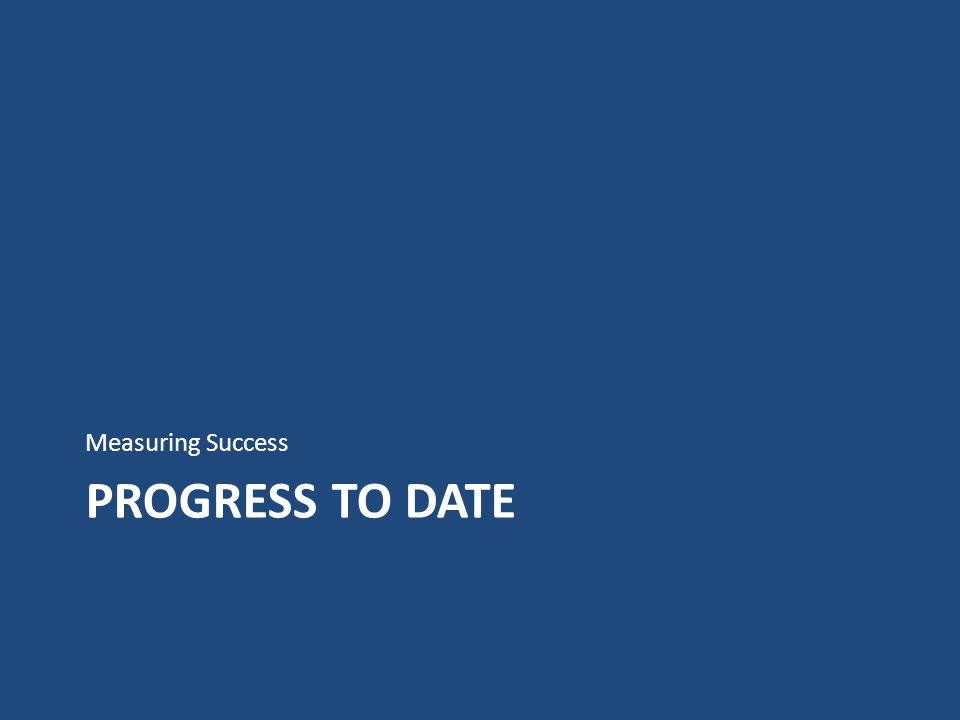 PROGRESS TO DATE Measuring Success
