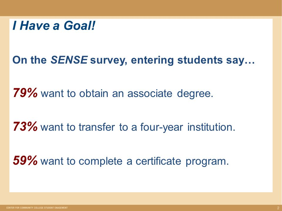 I Have a Goal. On the SENSE survey, entering students say… 79% want to obtain an associate degree.