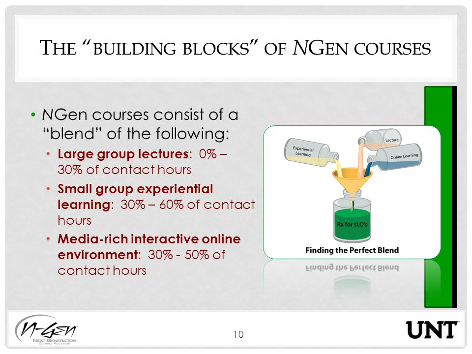 T HE BUILDING BLOCKS OF N G EN COURSES NGen courses consist of a blend of the following: Large group lectures : 0% – 30% of contact hours Small group experiential learning : 30% – 60% of contact hours Media-rich interactive online environment : 30% - 50% of contact hours 10