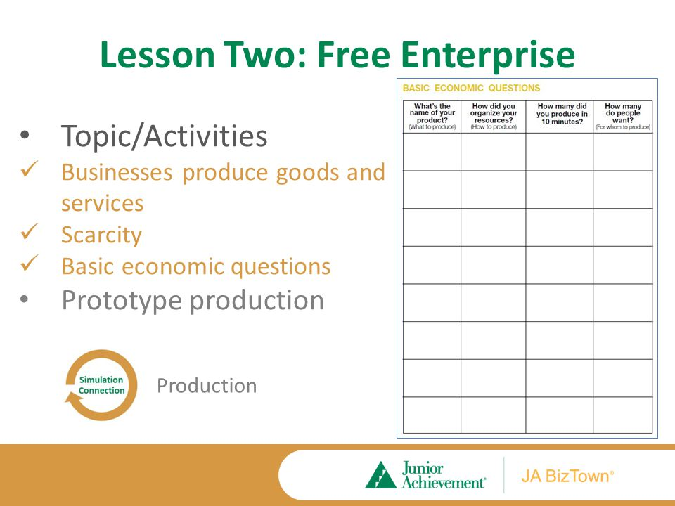 Lesson Two: Free Enterprise Topic/Activities Businesses produce goods and services Scarcity Basic economic questions Prototype production Production