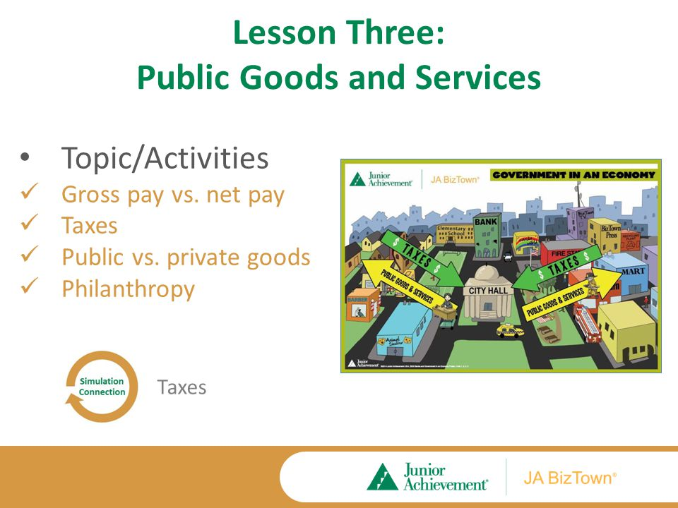 Lesson Three: Public Goods and Services Topic/Activities Gross pay vs. net pay Taxes Public vs. private goods Philanthropy Taxes