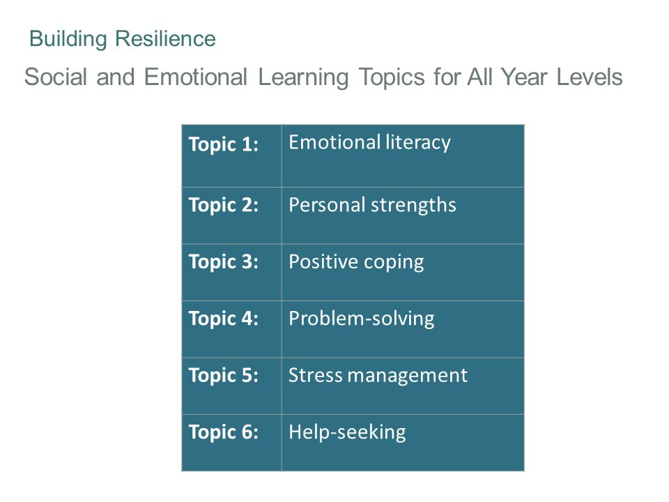Building Resilience Social and Emotional Learning Topics for All Year Levels Topic 1: Emotional literacy Topic 2:Personal strengths Topic 3:Positive coping Topic 4:Problem-solving Topic 5:Stress management Topic 6:Help-seeking