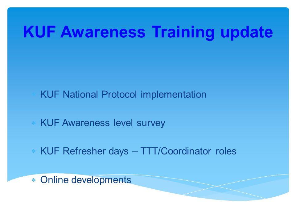 KUF Awareness Training update  KUF National Protocol implementation  KUF Awareness level survey  KUF Refresher days – TTT/Coordinator roles  Online developments