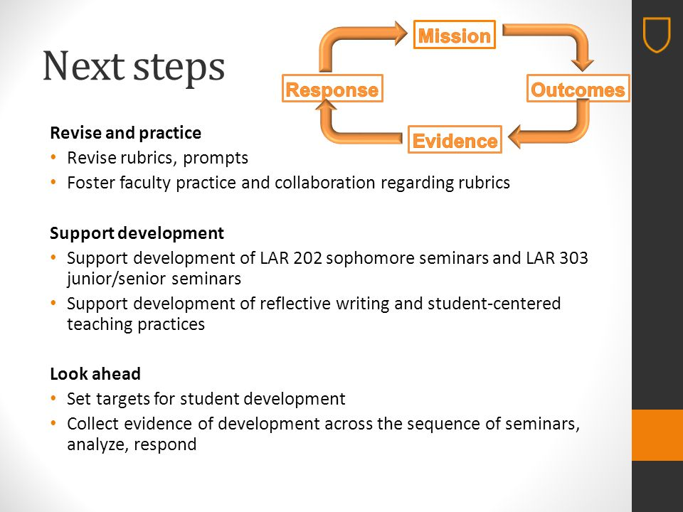 Next steps Revise and practice Revise rubrics, prompts Foster faculty practice and collaboration regarding rubrics Support development Support development of LAR 202 sophomore seminars and LAR 303 junior/senior seminars Support development of reflective writing and student-centered teaching practices Look ahead Set targets for student development Collect evidence of development across the sequence of seminars, analyze, respond