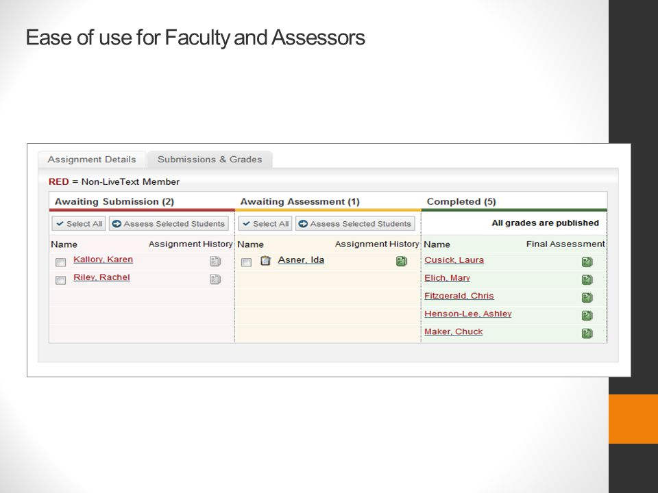 Ease of use for Faculty and Assessors