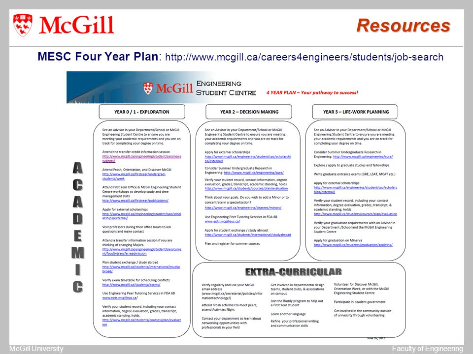 The University of MichiganStructural Dynamics Laboratory McGill UniversityFaculty of Engineering Resources MESC Four Year Plan: http://www.mcgill.ca/careers4engineers/students/job-search