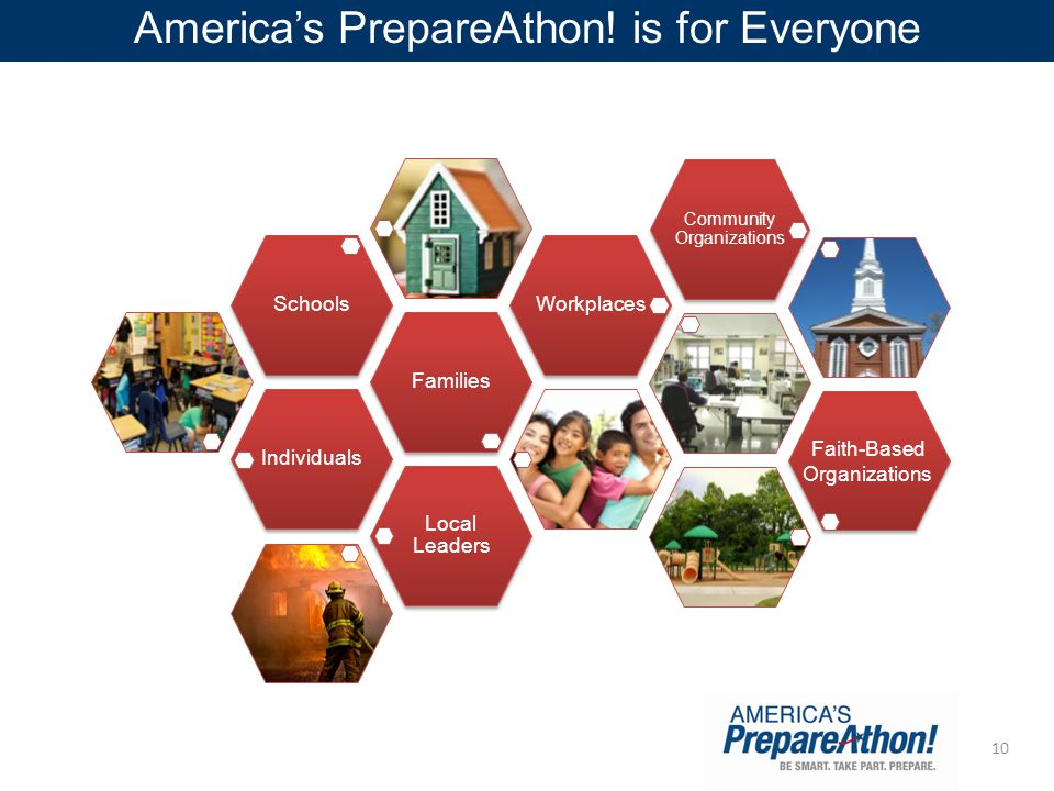 11 How to Prepare for a Tornado Day of Action: Prepare your People Day of Action: Prepare Your Organization Whole Community Tabletop Exercise WORKPLACES INDIVIDUALS & FAMILIES K-12 SCHOOLS INSTITUTIONS OF HIGHER EDUCATION COMMUNITY-BASED ORGANIZATIONS FAITH-BASED ORGANIZATIONS America's PrepareAthon.