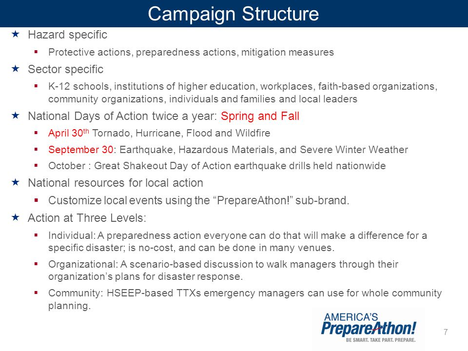 8 Benefits of America's PrepareAthon. Creates a model for others, spurring dialogue and action.