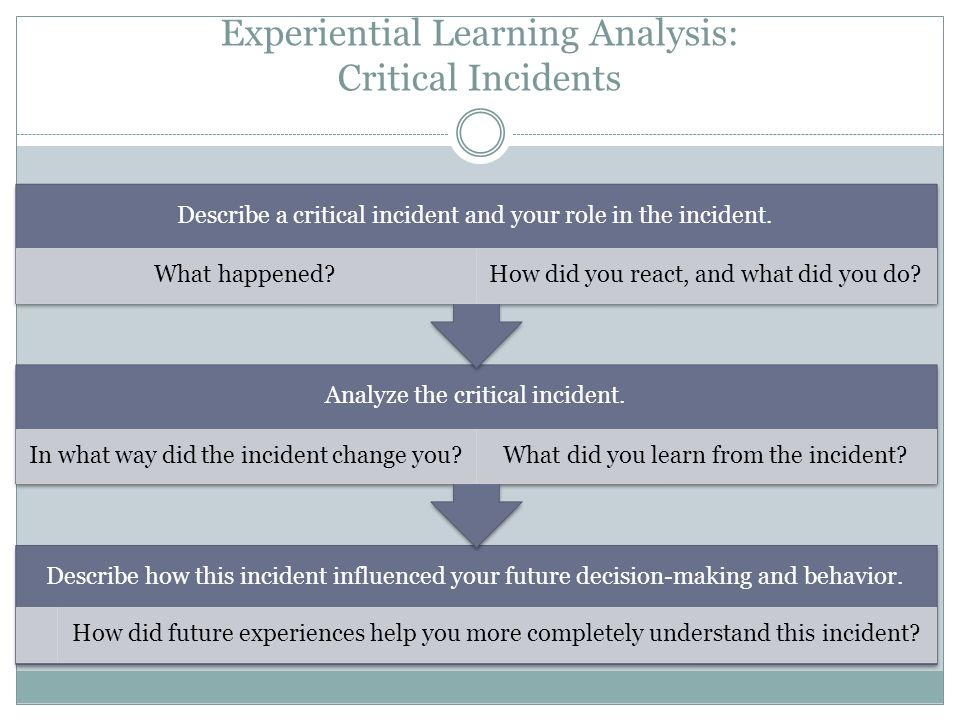 Experiential Learning Analysis: Critical Incidents Describe how this incident influenced your future decision-making and behavior.