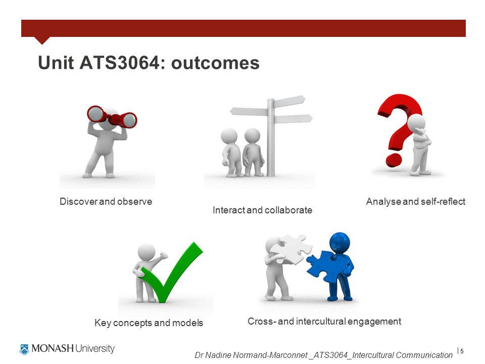 5 Unit ATS3064: outcomes Key concepts and models Cross- and intercultural engagement Discover and observe Interact and collaborate Analyse and self-reflect Dr Nadine Normand-Marconnet _ATS3064_Intercultural Communication