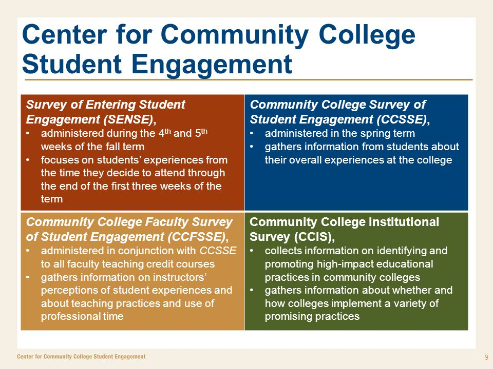 Center for Community College Student Engagement 9 Survey of Entering Student Engagement (SENSE), administered during the 4 th and 5 th weeks of the fall term focuses on students' experiences from the time they decide to attend through the end of the first three weeks of the term Community College Survey of Student Engagement (CCSSE), administered in the spring term gathers information from students about their overall experiences at the college Community College Faculty Survey of Student Engagement (CCFSSE), administered in conjunction with CCSSE to all faculty teaching credit courses gathers information on instructors' perceptions of student experiences and about teaching practices and use of professional time Community College Institutional Survey (CCIS), collects information on identifying and promoting high-impact educational practices in community colleges gathers information about whether and how colleges implement a variety of promising practices