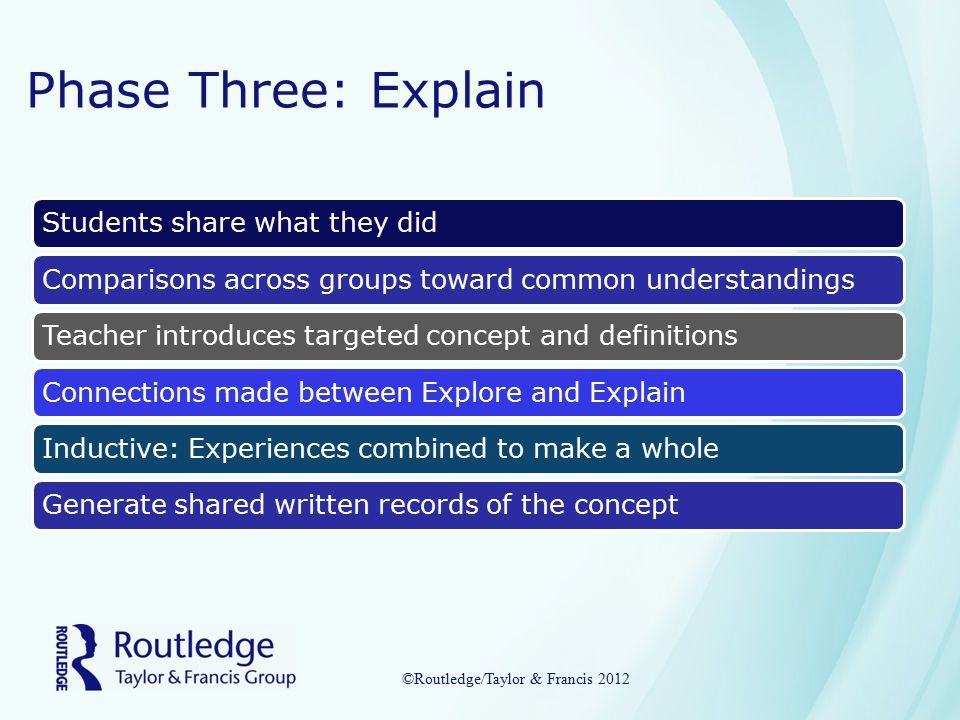 Phase Three: Explain Students share what they didComparisons across groups toward common understandingsTeacher introduces targeted concept and definitionsConnections made between Explore and ExplainInductive: Experiences combined to make a wholeGenerate shared written records of the concept ©Routledge/Taylor & Francis 2012