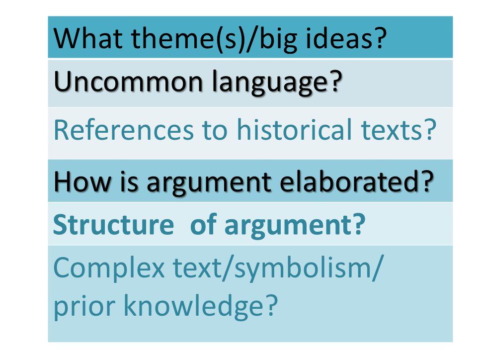 What theme(s)/big ideas. Uncommon language. References to historical texts.
