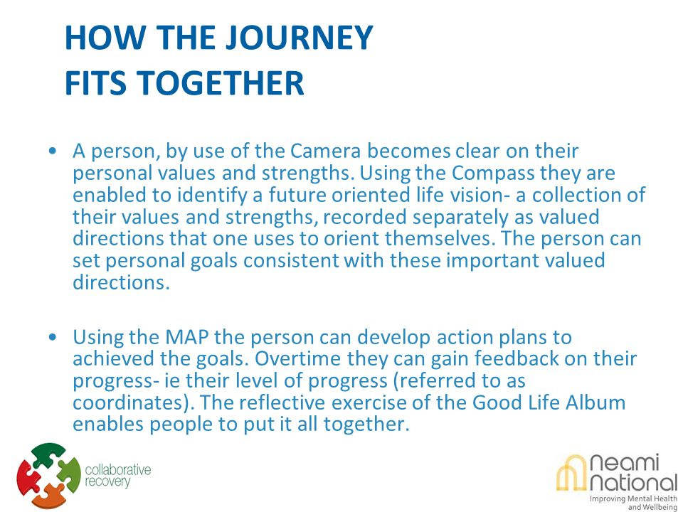HOW THE JOURNEY FITS TOGETHER A person, by use of the Camera becomes clear on their personal values and strengths.