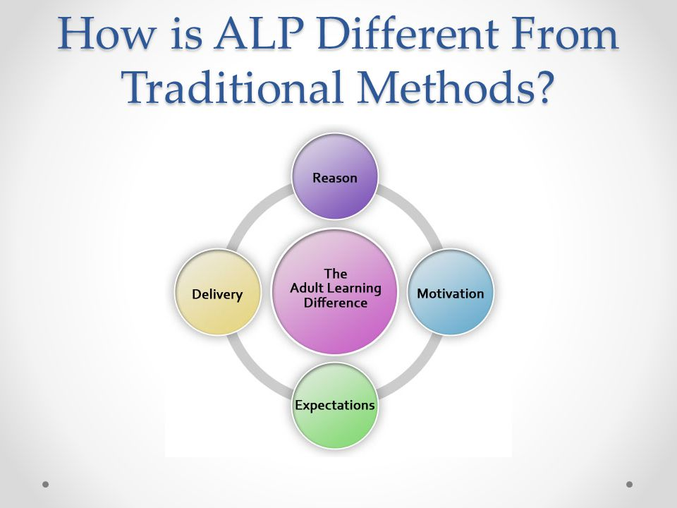 How is ALP Different From Traditional Methods?