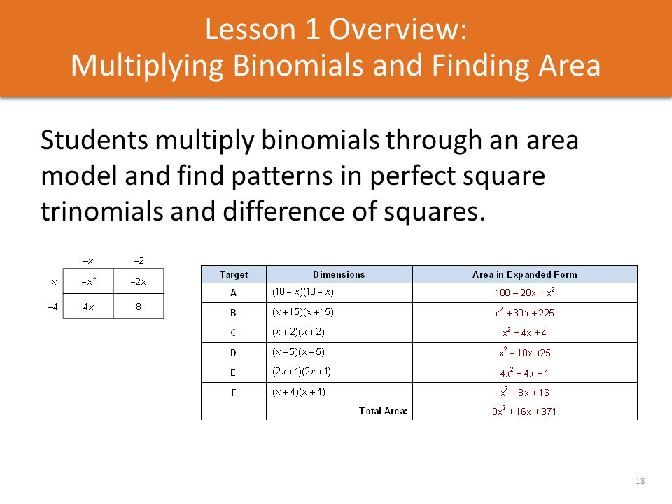 Lesson 1 Overview: Multiplying Binomials and Finding Area 18 Students multiply binomials through an area model and find patterns in perfect square tri