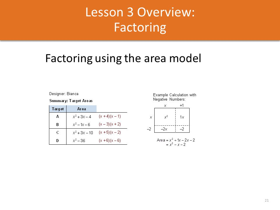 Lesson 3 Overview: Factoring 21 Factoring using the area model