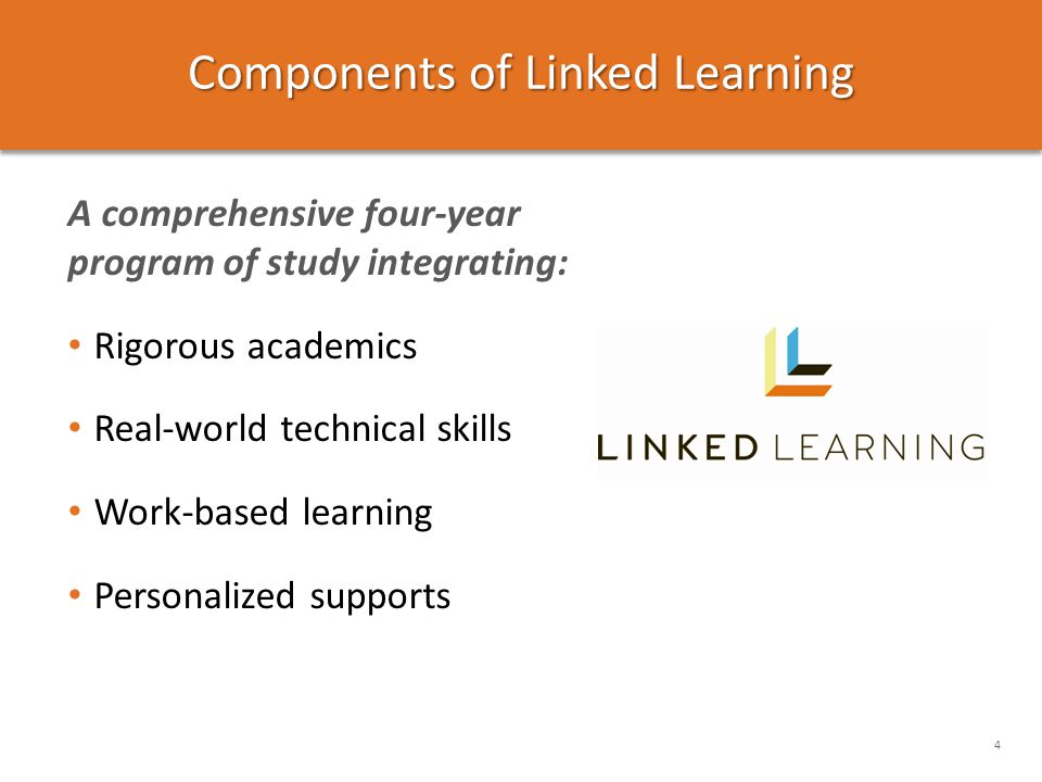 4 Components of Linked Learning A comprehensive four-year program of study integrating: Rigorous academics Real-world technical skills Work-based lear