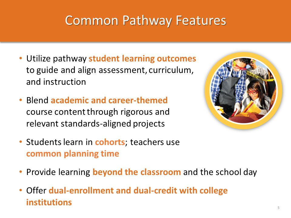 5 Common Pathway Features Utilize pathway student learning outcomes to guide and align assessment, curriculum, and instruction Blend academic and care