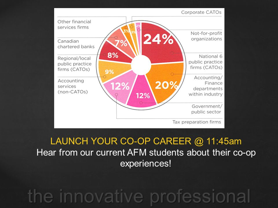 the innovative professional LAUNCH YOUR CO-OP CAREER @ 11:45am Hear from our current AFM students about their co-op experiences!