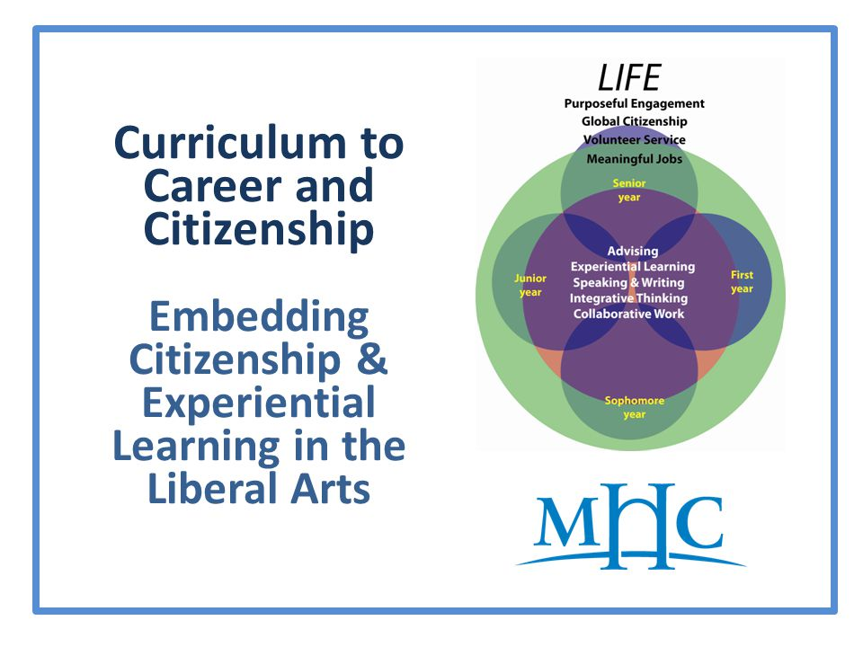 Curriculum to Career and Citizenship Embedding Citizenship & Experiential Learning in the Liberal Arts