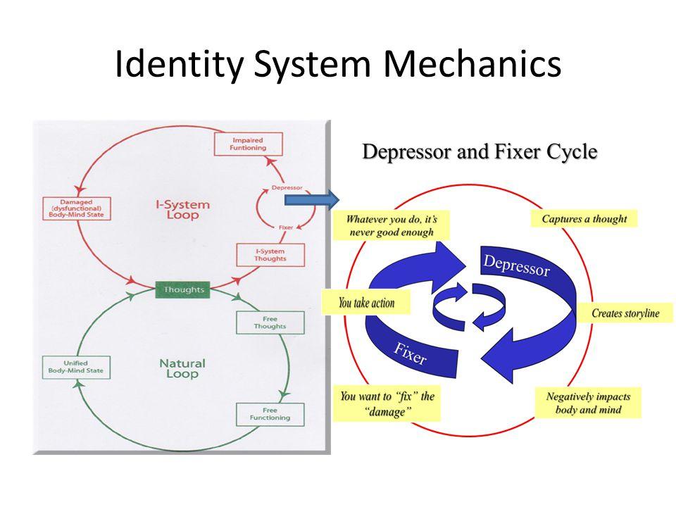 Identity System Mechanics