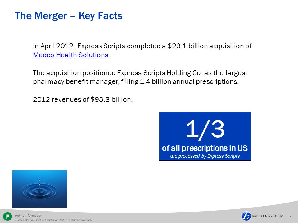 Public Information © 2014 Express Scripts Holding Company. All Rights Reserved. 18