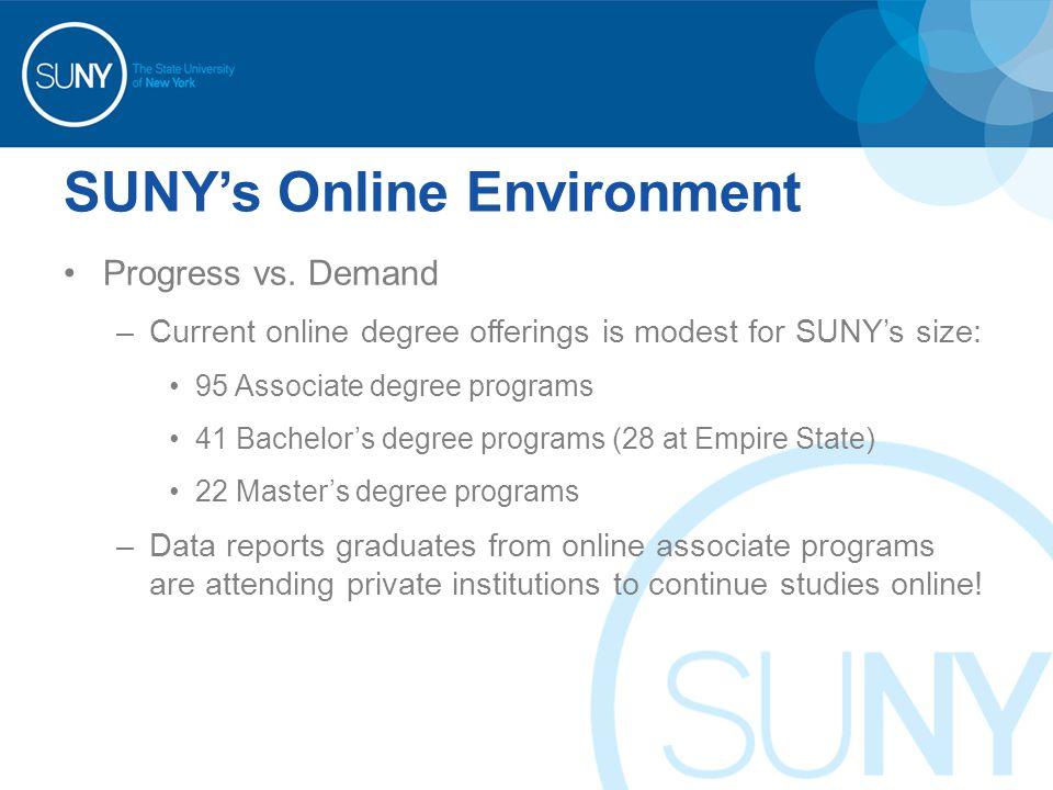 SUNY's Online Environment Progress vs. Demand –Current online degree offerings is modest for SUNY's size: 95 Associate degree programs 41 Bachelor's d