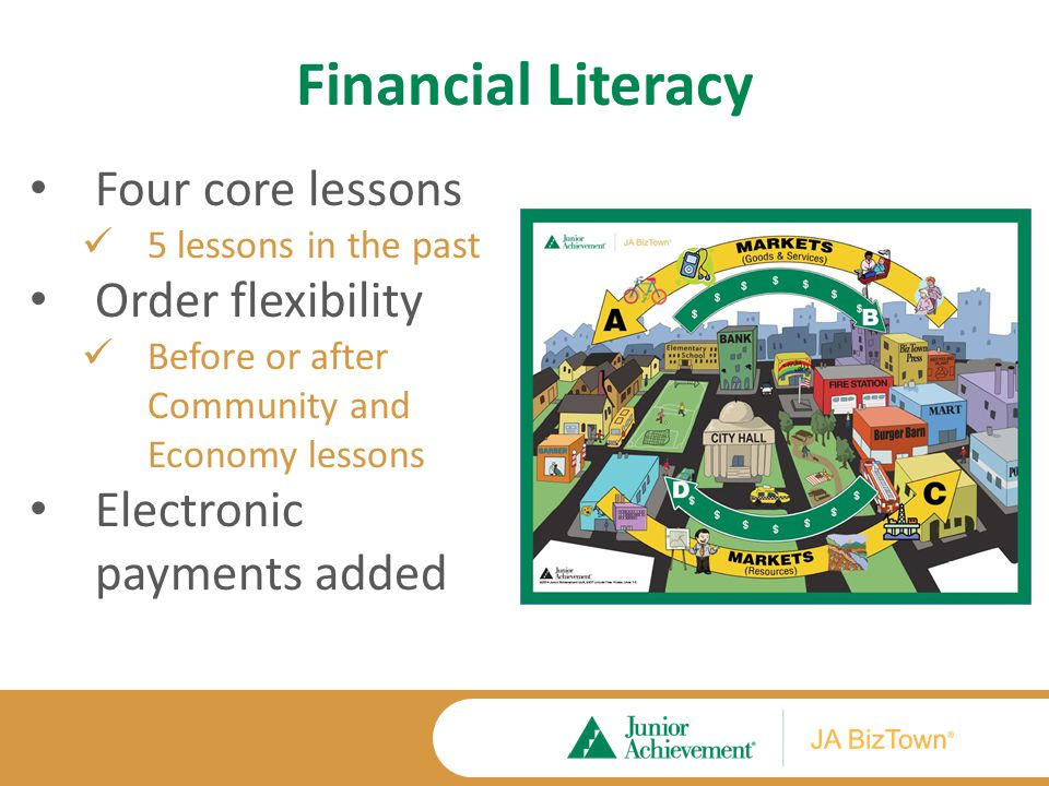 Financial Literacy Four core lessons 5 lessons in the past Order flexibility Before or after Community and Economy lessons Electronic payments added