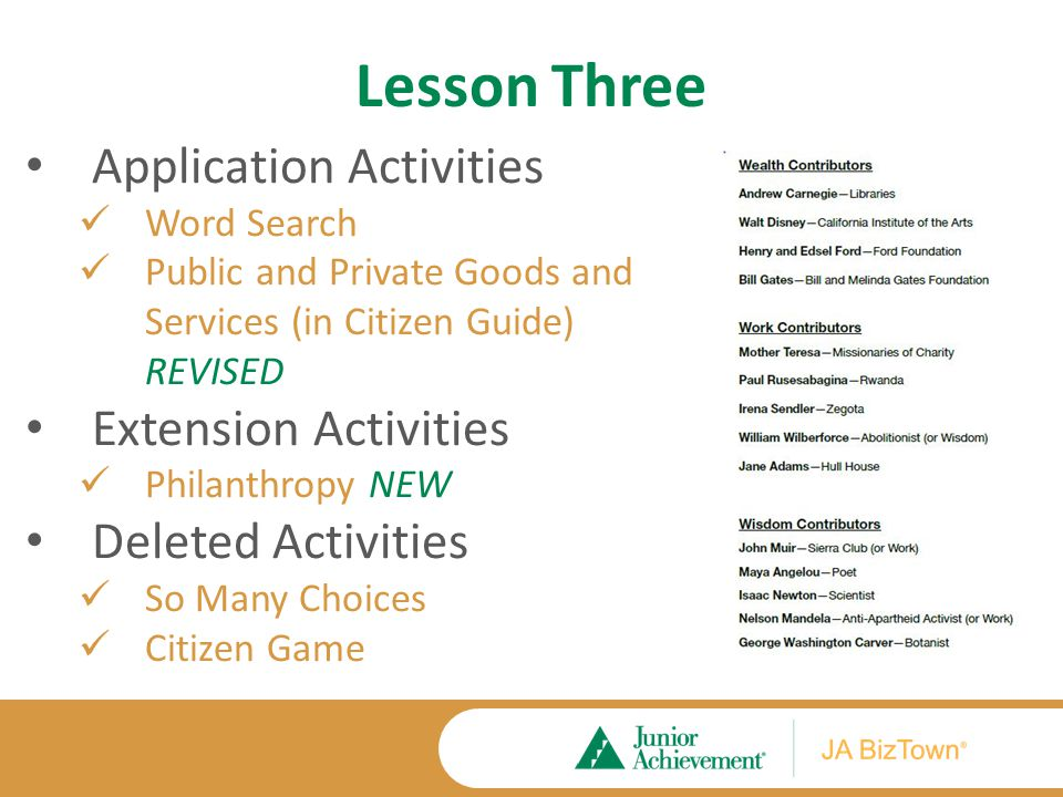 Lesson Three Application Activities Word Search Public and Private Goods and Services (in Citizen Guide) REVISED Extension Activities Philanthropy NEW Deleted Activities So Many Choices Citizen Game