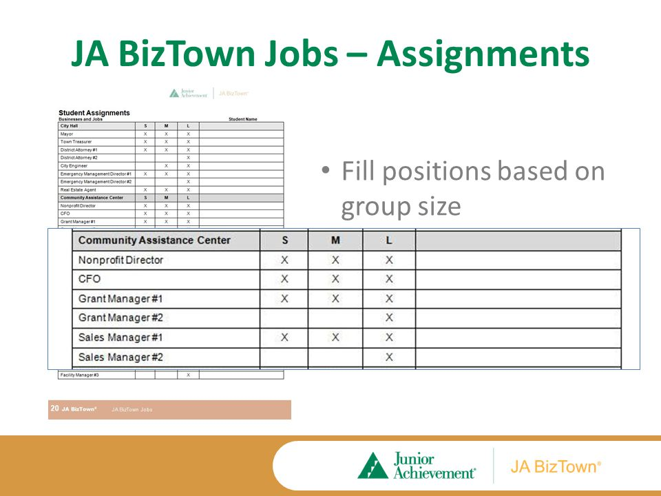 JA BizTown Jobs – Assignments Fill positions based on group size JA staff will specify priority for between group sizes One student per line