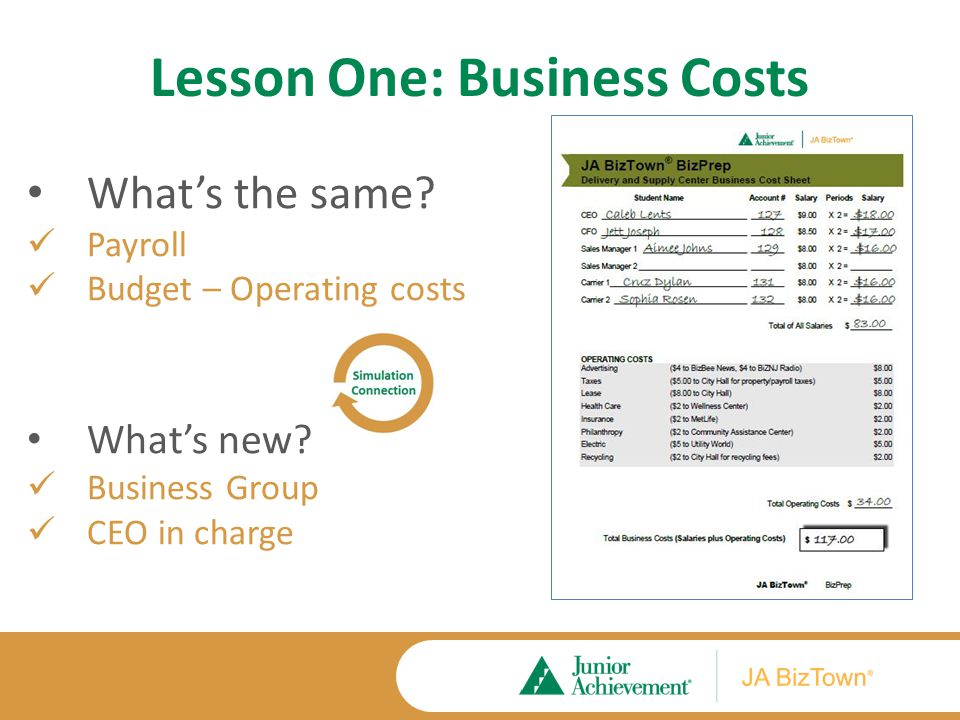 Lesson One: Business Costs What's the same. Payroll Budget – Operating costs What's new.