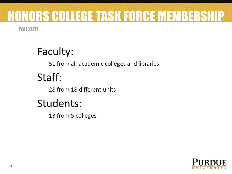 HONORS COLLEGE TASK FORCE MEMBERSHIP Faculty: 51 from all academic colleges and libraries Staff: 28 from 18 different units Students: 13 from 5 colleg