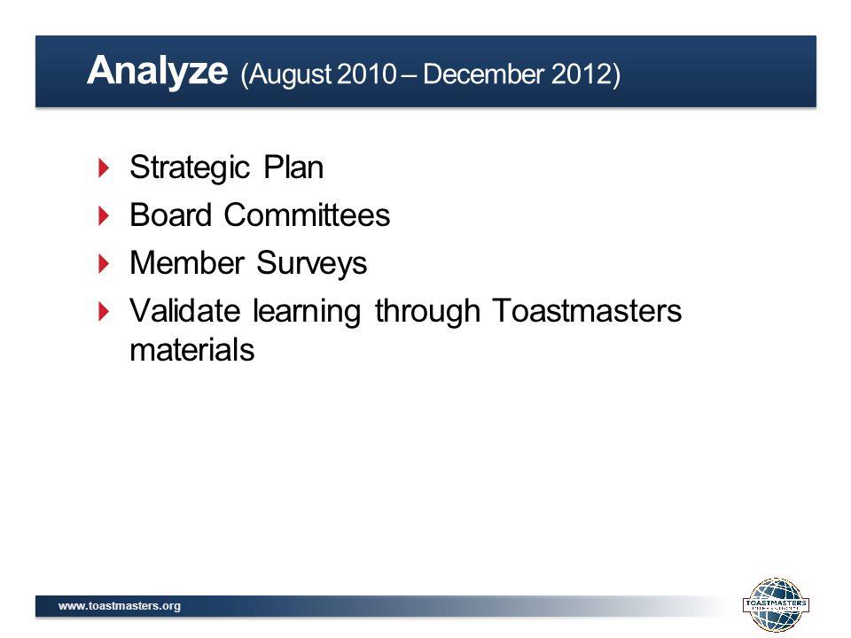 www.toastmasters.org  Strategic Plan  Board Committees  Member Surveys  Validate learning through Toastmasters materials Analyze (August 2010 – December 2012)
