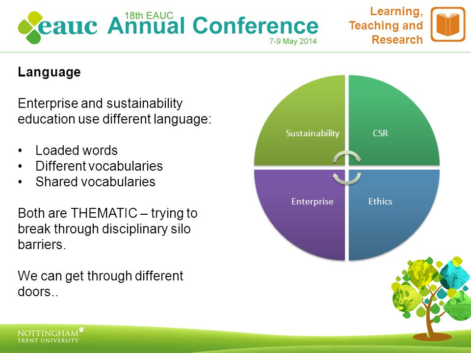 Learning, Teaching and Research Language Enterprise and sustainability education use different language: Loaded words Different vocabularies Shared vo