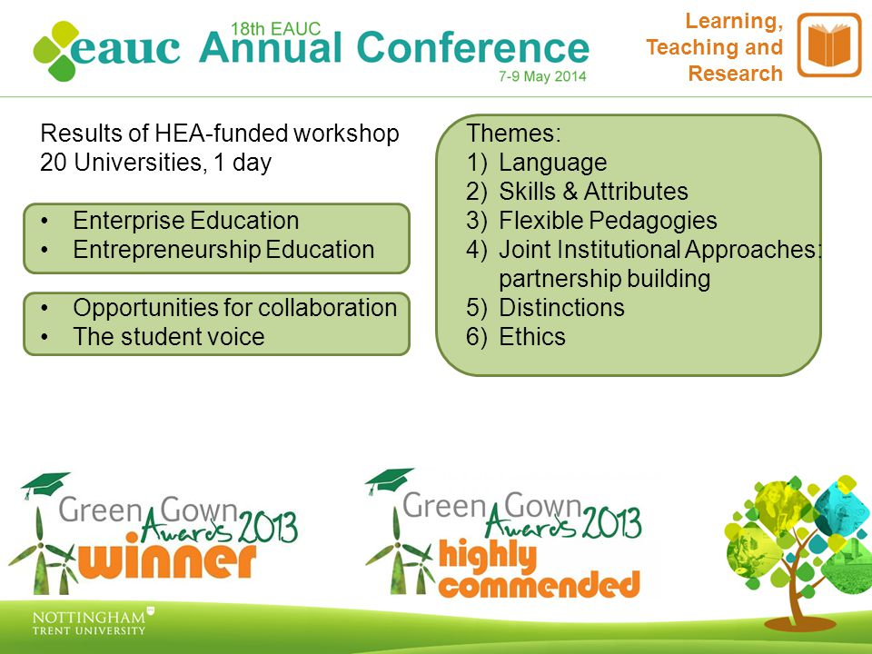 Learning, Teaching and Research Results of HEA-funded workshop 20 Universities, 1 day Enterprise Education Entrepreneurship Education Opportunities for collaboration The student voice Themes: 1)Language 2)Skills & Attributes 3)Flexible Pedagogies 4)Joint Institutional Approaches: partnership building 5)Distinctions 6)Ethics
