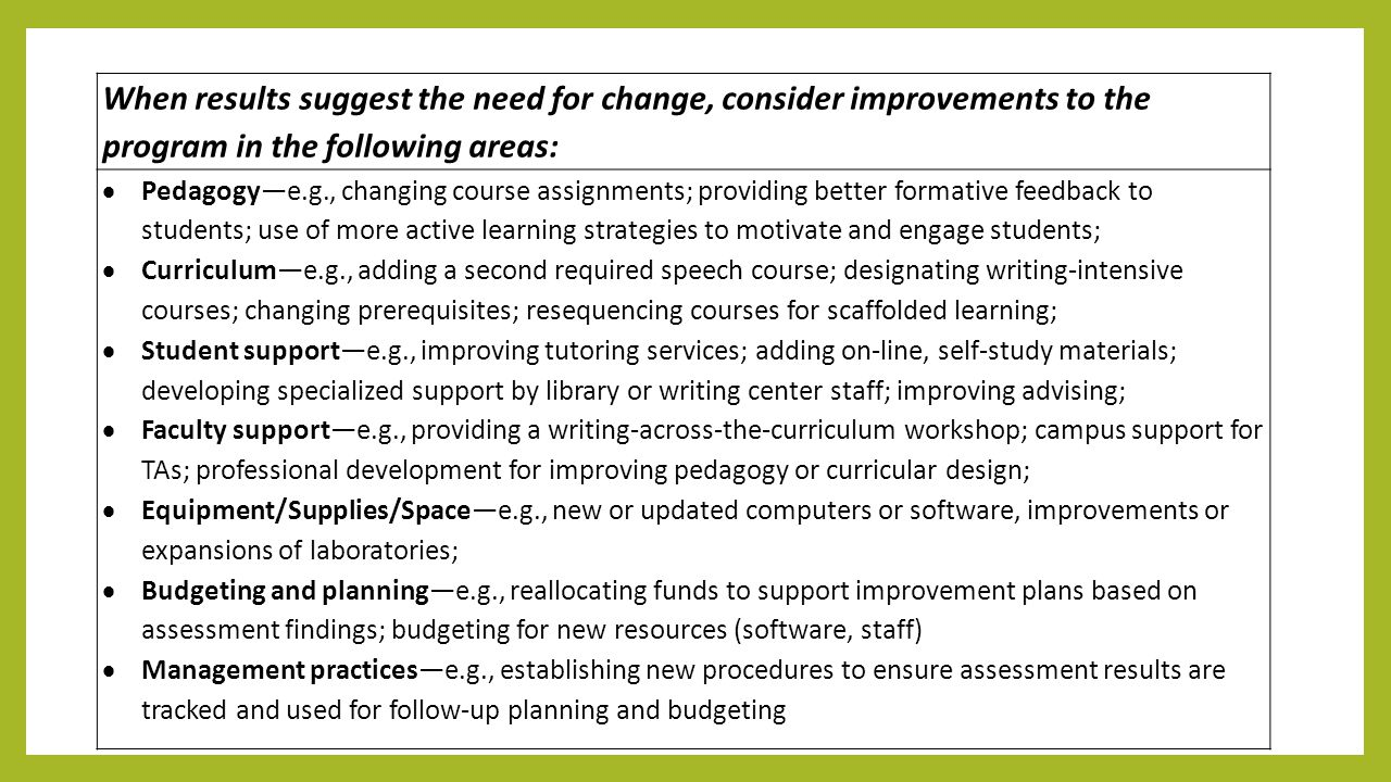 When results suggest the need for change, consider improvements to the program in the following areas:  Pedagogy—e.g., changing course assignments; providing better formative feedback to students; use of more active learning strategies to motivate and engage students;  Curriculum—e.g., adding a second required speech course; designating writing-intensive courses; changing prerequisites; resequencing courses for scaffolded learning;  Student support—e.g., improving tutoring services; adding on-line, self-study materials; developing specialized support by library or writing center staff; improving advising;  Faculty support—e.g., providing a writing-across-the-curriculum workshop; campus support for TAs; professional development for improving pedagogy or curricular design;  Equipment/Supplies/Space—e.g., new or updated computers or software, improvements or expansions of laboratories;  Budgeting and planning—e.g., reallocating funds to support improvement plans based on assessment findings; budgeting for new resources (software, staff)  Management practices—e.g., establishing new procedures to ensure assessment results are tracked and used for follow-up planning and budgeting