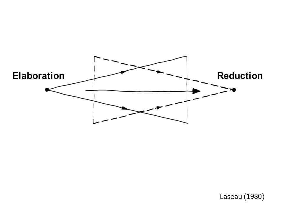 ElaborationReduction Laseau (1980)
