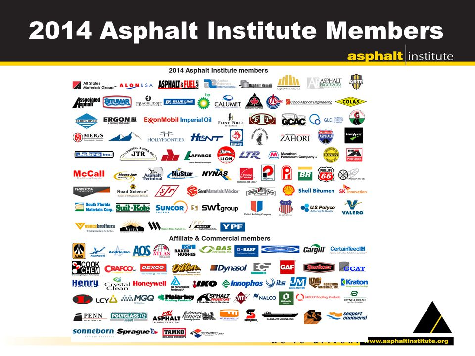 2014 Asphalt Institute Members