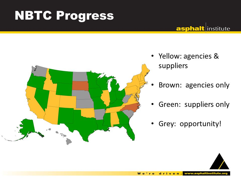 NBTC Progress Yellow: agencies & suppliers Brown: agencies only Green: suppliers only Grey: opportunity!