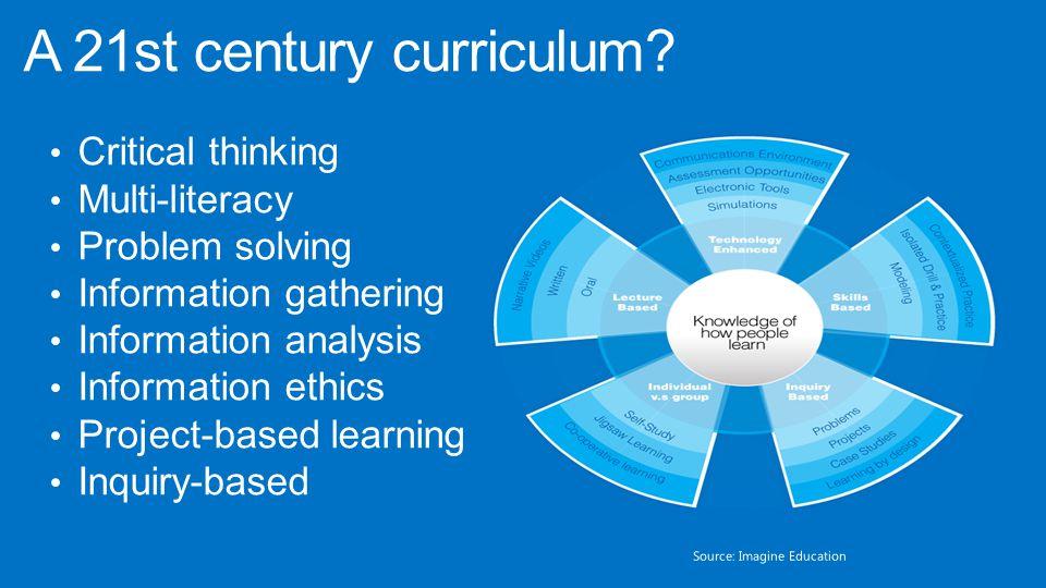 A 21st century curriculum.