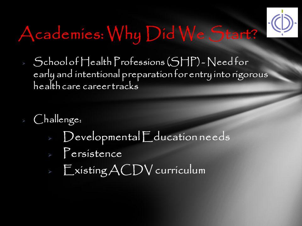 Academies: Why Did We Start.